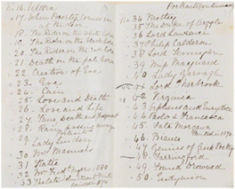 List of pictures sent to America for exhibition, September 1884 (GFW/1/10/24) © National Portrait Gallery, London
