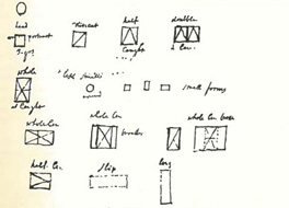 Fig.9 Vertue's format diagrams. George Vertue's diagrammatic indications of different formats, which he devised 'to describe instantly at view the size, magnitude or form of any picture – especially for portraiture'. Top row, 'head or portrait 3 qrs', 'kit-cat', 'half length' and 'doubble ½ len.' Second row, 'whole at length', followed by less often used sizes (British Library, Add. MS 22042, repr. from Vertue's Notebooks, vol.5, p.113).