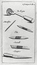 Tools used in mezzotint engraving. By permission of the British Library (1044.a.27)